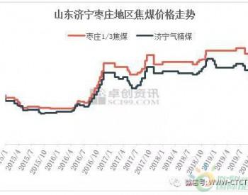 炼焦煤:政策红利消退,价格重心下移