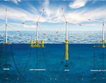 漂浮式风电有望为挪威创收千亿