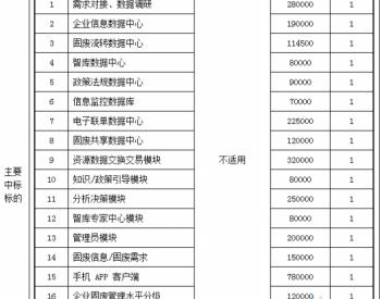 北京经济技术开发区环境保护局一般<em>工业固废管理</em>平台建设中标公告