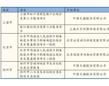 985 元/吨全程成本 上海垃圾分类的详细经济性分析
