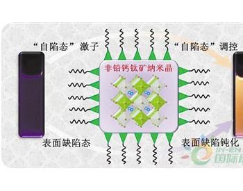 钛酸钠牵手石墨烯打造高能量、高功率微型电容器