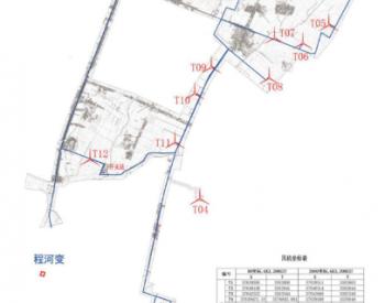 关于丰华襄州程河分散式<em>风电项目规划</em>选址方案的公示