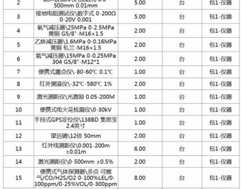 招标 | 中石化天津天然气管道有限责任公司<em>天津LNG项目</em>输气干线工程专用仪器招标公告