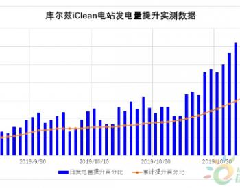 日发电量提升20%以上!阳光iClean自清洁电站让灰尘无处藏身