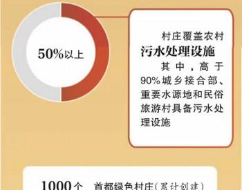 到2020年底北京超50%村庄将建<em>污水处理设施</em>
