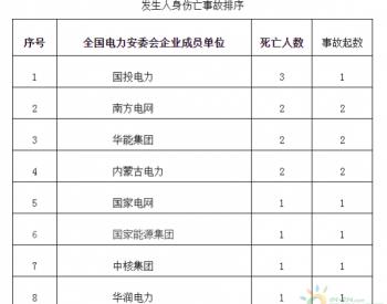 国家能源局:2019年三季度发生电力人身伤亡事故12起、<em>死亡</em>14<em>人</em>