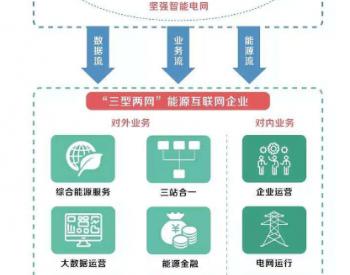 睿美投资助力泛在电力物联网行业,构建电力能源新业态