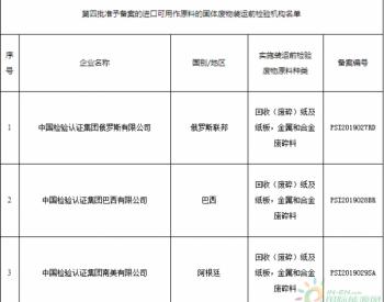 海关总署公布第四批准予备案的进口可用作原料的固体废物装运前检验机构名单