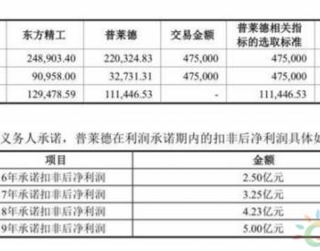 普莱德业绩扭亏为盈 估值却从47亿缩水至15亿