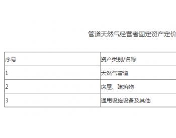 上海市发展和改革委员会关于印发《上海市管道天然气配气定价成本监审办法》的通知