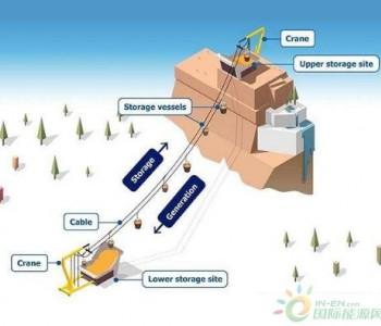 別出心裁!利用山脈進行長期的能量儲存