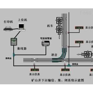 煤矿用轨道运输监控信集闭系统