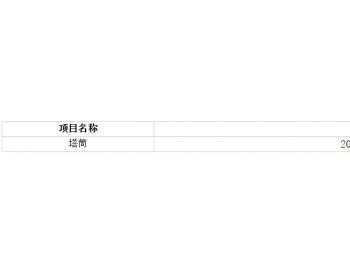 招标|中广核<em>江苏淮阴</em>刘老庄风电场塔筒采购招标