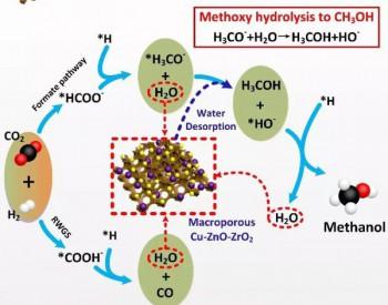 我国科学家在二氧化碳加氢制甲醇有了新机制