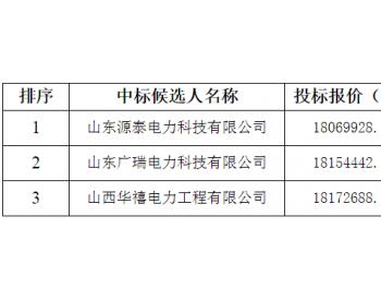 中标   中广核山东庆云尚堂场内35kV集电线路施工项目工程中标候选人公示