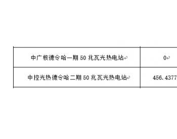 <em>光热电站</em>:分摊调峰辅助服务费用还是享受调峰补偿收益?