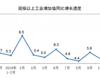2019年11月份規模以上工業增加值增長6.2%