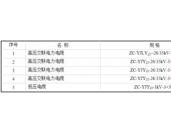 招标 | 中广核科内蒙古右前旗1000MW风电场项目电缆采购A区招标