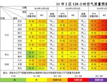 陕西12月18日至12月22日全省及各地市空气质量预报