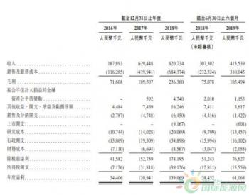 中国环保服务提供商<em>朗坤环境</em>再次向港交所递表