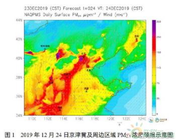 未来三天,北方地区空气质量以良至轻度<em>污染</em>为主
