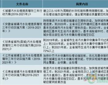 2020年<em>中国污水处理</em>市场投资发展前景分析