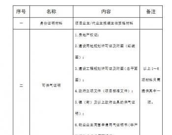 广州市城市管理和综合执法局关于印发《广州市进一步优化管道<em>燃气</em>用户用气接入服务措施...