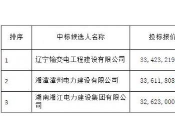 中标 | 中广核内蒙古兴安盟风电基地(科右前旗1GW)项目(四)中标候选人公示