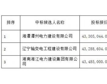 中标 | 中广核内蒙古兴安盟风电基地(科右前旗1GW)项目(三)中标候选人公示