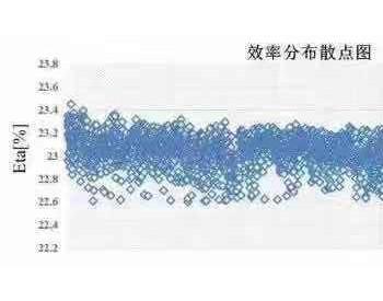 黄河水电<em>IBC</em>产品跻身国际一流,取得海外销售开门红