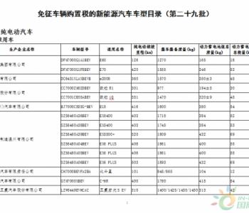 免征车辆购置税的新能源汽车车型目录(第二十九批)