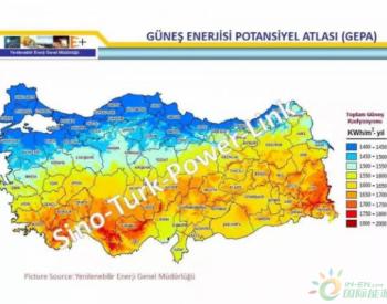 2020土耳其光伏市场为什么值得关注?
