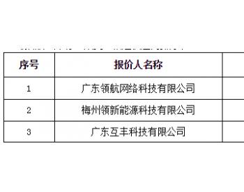 中标|<em>广东</em>兴宁市永和镇新寨村分布式<em>光伏</em>发电项目(二期)中标公示