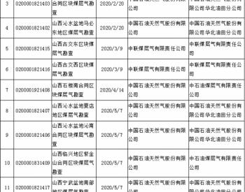 山西省自然资源厅关于煤层气矿业权许可证剩余有效期不足六个月的名单公示