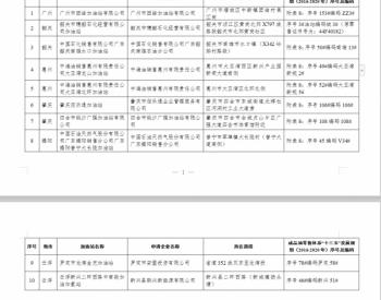 广东省能源局关于确认广州等11市26座 加油站规划点的复函