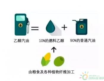 2020年底乙醇汽油将全面覆盖,电动化进程或被加快?