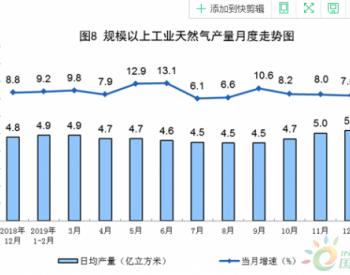 2019年12月份原天然气生产平稳,<em>进口</em>量继续增加