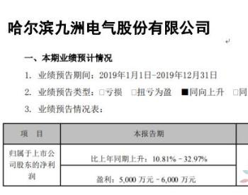 <em>九洲电气</em>2019年度预计净利5000万元–6000万元 同比增长11%–33%