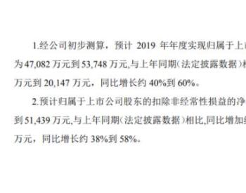 <em>洪城水业</em>2019年度预计实现净利4.71亿元到5.37亿元