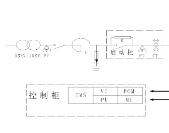 风电干货电气篇-SVG无功补偿装置