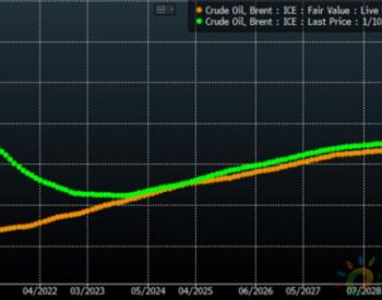 """疫情彻底""""颠覆""""<em>原油</em>远期曲线!石油贸易商寻求海上储油"""