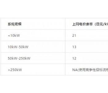 日本设定2020财年光伏上网<em>电价</em>,4月1日开始实施