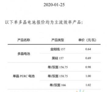 0.64~1.02元/瓦!通威太阳能2020年2月<em>电池片定价</em>公告