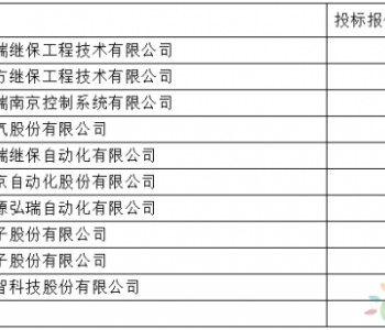国网2019-6<em>继电保护</em>:10企分13.5亿+第一集团6强归队国网3雄稳占46.2+第二集团4强占21....