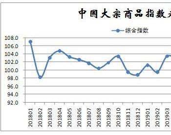2019年1月中國大宗商品指數為102.9%