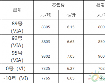 <em>浙江省</em>成品油价格按机制下调