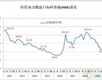 2020年2月份印尼动力煤标杆价格66.89美元/吨 环比上升1.46%