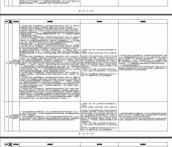 国家能源局关于印发《国家能源局派出机构权力和责任清单(2020年版)》的通知