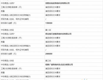 中标丨华能新能源内蒙古蒙西分公司茂明风光电站2020年东汽风机叶片返厂维修框架协议项目中标候选人公示
