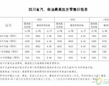 四川省发展和改革委员会关于降低成品油价格的通知